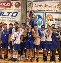 basket Mogliano
