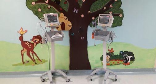 i monitor donati